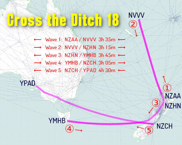 Cross the Ditch 18 Route Map